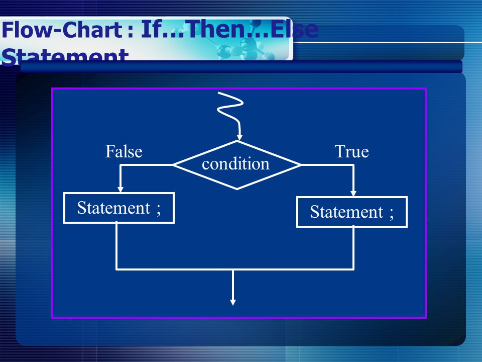 Flow-Chart : If…Then…Else Statement condition Statement ; TrueFalse