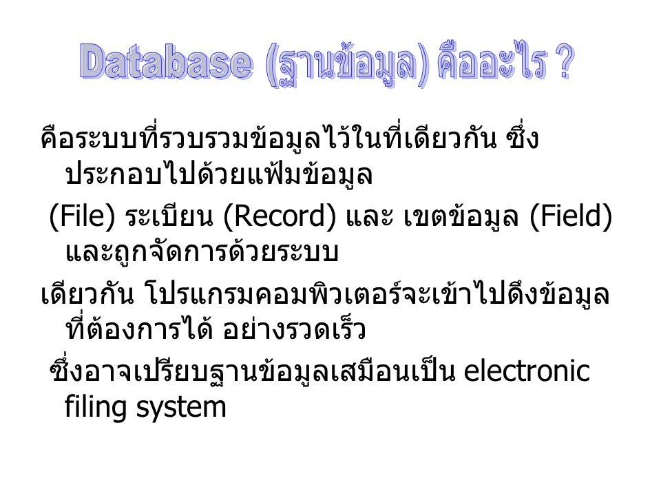 ขั้นตอนการสร้างฐานข้อมูล DataBase ด้วย โปรแกรม PHPMyAdmin เรียกโปรแกรม phpMyAdmin โดยเรียกที่ url :http://localhost/phpmyadmin/index.phphttp://localhost/phpmyadmin/index.php แล้วกรอก username และ password ในการเข้าใช้ database User Name : root Password : 123456 ** ดูต่อตามใบงานที่ 2