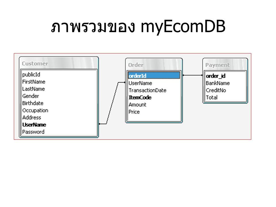 ภาพรวมของ myEcomDB