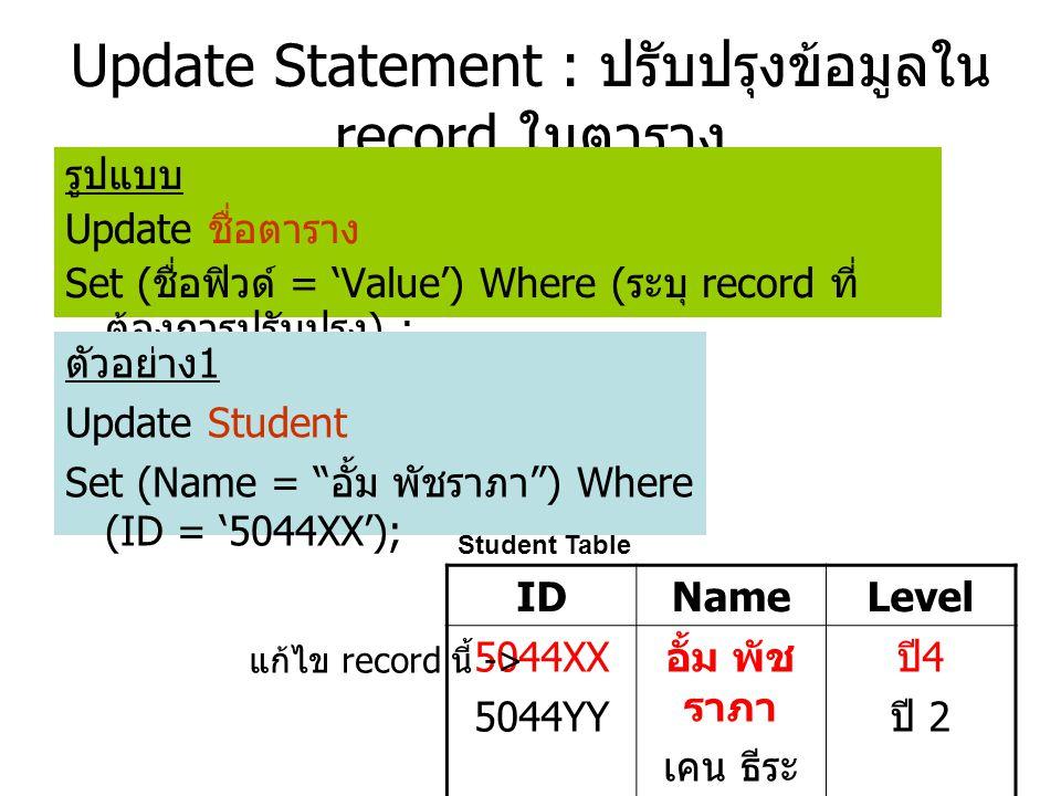 Update Statement : ปรับปรุงข้อมูลใน record ในตาราง รูปแบบ Update ชื่อตาราง Set ( ชื่อฟิวด์ = 'Value') Where ( ระบุ record ที่ ต้องการปรับปรุง ) ; ตัวอย่าง 1 Update Student Set (Name = อั้ม พัชราภา ) Where (ID = '5044XX'); Student Table IDNameLevel 5044XX 5044YY อั้ม พัช ราภา เคน ธีระ เดช ปี 4 ปี 2 แก้ไข record นี้ ->
