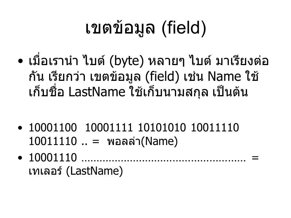 ระเบียน (record) เมื่อนำเขตข้อมูล หลายๆ เขตข้อมูล มาเรียงต่อ กัน เรียกว่า ระเบียน (record) เช่น ระเบียน ที่ 1 เก็บ ชื่อ นามสกุล วันเดือนปีเกิด ของ นักเรียน คนที่ 1 เป็นต้น ชื่ออาชีพอายุ พอลล่า เทเลอร์นักแสดง 25 อุดร สมบัติมากขายกล้วยแขก 45 วัลภา อุดมโชคขายล๊อตตารี่ 30 Record ที่ 1 Record ที่ 2 Record ที่ 3