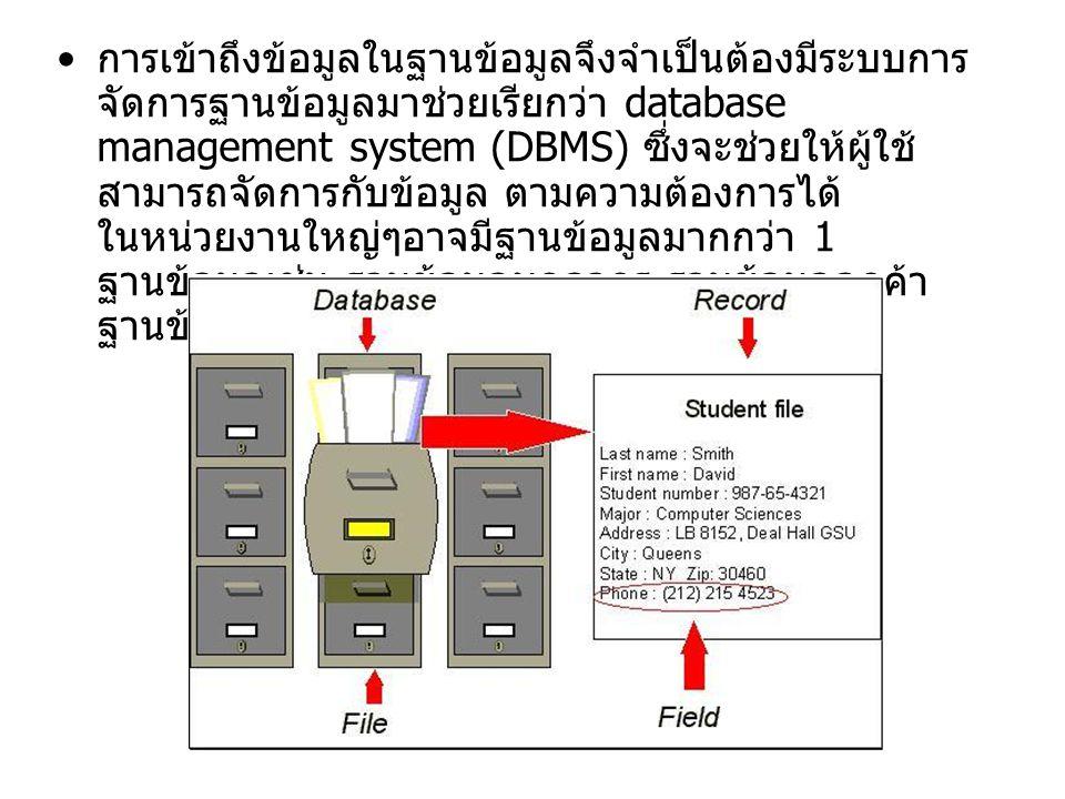 ข้อมูลลูกค้า : Register.php