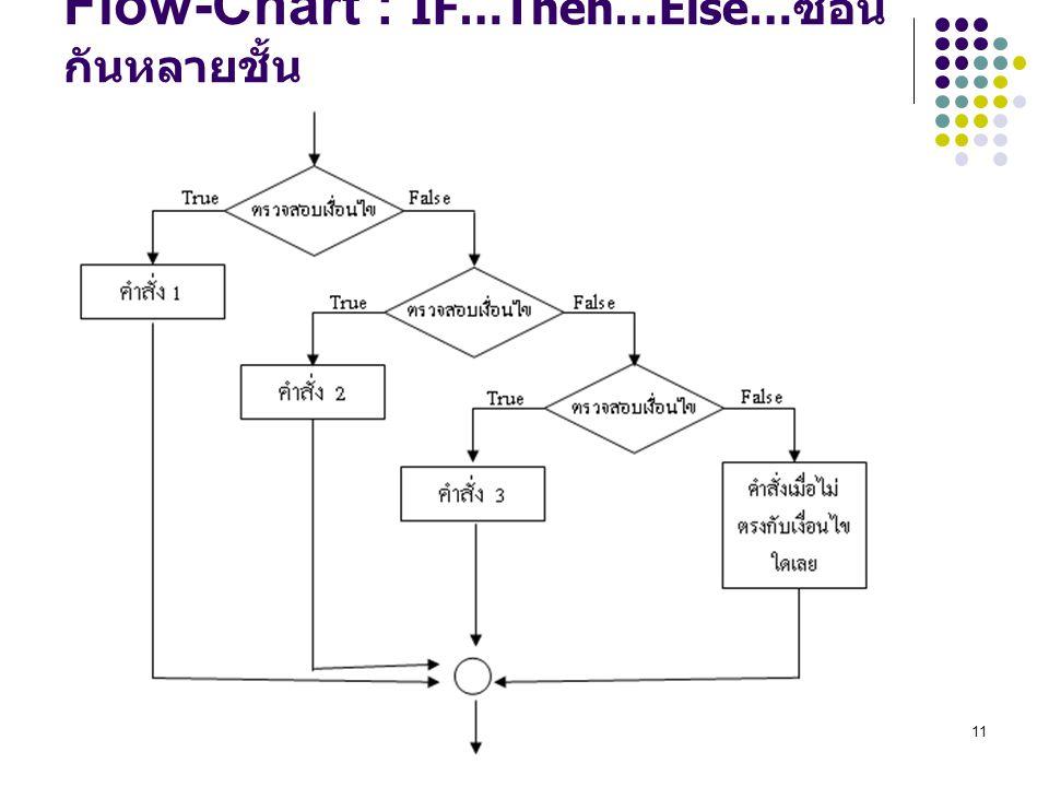 11 Flow-Chart : IF…Then…Else… ซ้อน กันหลายชั้น