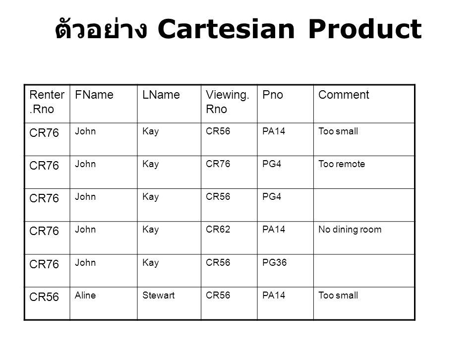 ตัวอย่าง Cartesian Product Renter.Rno FNameLNameViewing. Rno PnoComment CR76 JohnKayCR56PA14Too small CR76 JohnKayCR76PG4Too remote CR76 JohnKayCR56PG