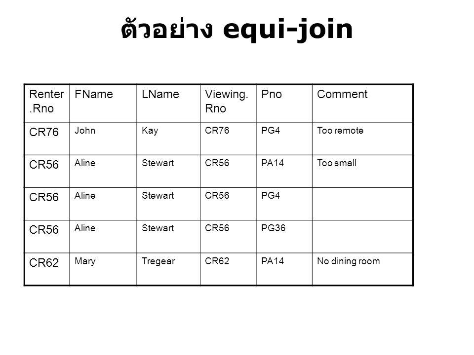 ตัวอย่าง equi-join Renter.Rno FNameLNameViewing. Rno PnoComment CR76 JohnKayCR76PG4Too remote CR56 AlineStewartCR56PA14Too small CR56 AlineStewartCR56
