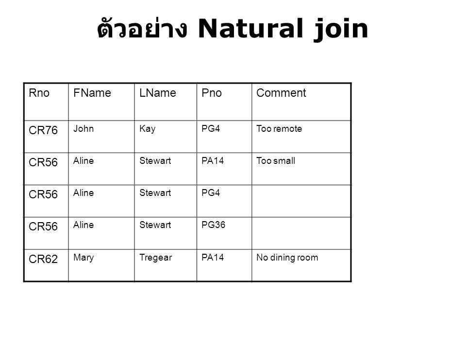 ตัวอย่าง Natural join RnoFNameLNamePnoComment CR76 JohnKayPG4Too remote CR56 AlineStewartPA14Too small CR56 AlineStewartPG4 CR56 AlineStewartPG36 CR62