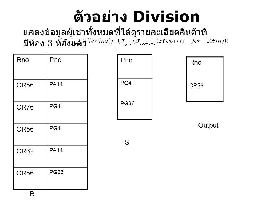ตัวอย่าง Division RnoPno CR56 PA14 CR76 PG4 CR56 PG4 CR62 PA14 CR56 PG36 Pno PG4 PG36 Rno CR56 R S Output แสดงข้อมูลผู้เช่าทั้งหมดที่ได้ดูรายละเอียดสิ