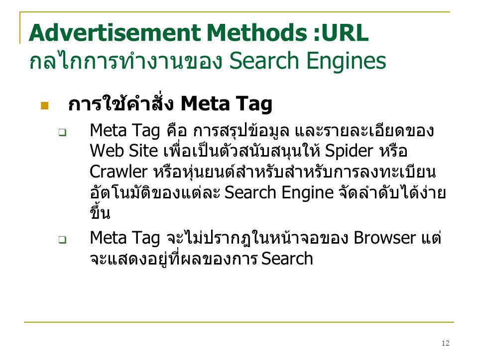 12 การใช้คำสั่ง Meta Tag  Meta Tag คือ การสรุปข้อมูล และรายละเอียดของ Web Site เพื่อเป็นตัวสนับสนุนให้ Spider หรือ Crawler หรือหุ่นยนต์สำหรับสำหรับการลงทะเบียน อัตโนมัติของแต่ละ Search Engine จัดลำดับได้ง่าย ขึ้น  Meta Tag จะไม่ปรากฎในหน้าจอของ Browser แต่ จะแสดงอยู่ที่ผลของการ Search Advertisement Methods :URL กลไกการทำงานของ Search Engines
