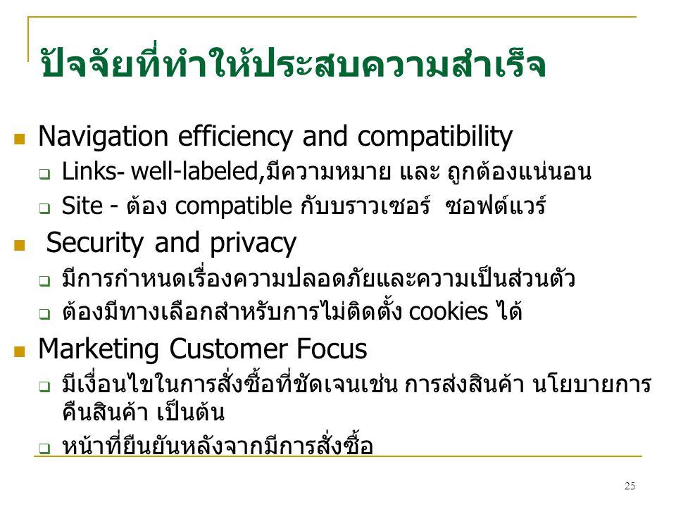 25 Navigation efficiency and compatibility  Links- well-labeled,มีความหมาย และ ถูกต้องแน่นอน  Site - ต้อง compatible กับบราวเซอร์ ซอฟต์แวร์ Security and privacy  มีการกำหนดเรื่องความปลอดภัยและความเป็นส่วนตัว  ต้องมีทางเลือกสำหรับการไม่ติดตั้ง cookies ได้ Marketing Customer Focus  มีเงื่อนไขในการสั่งซื้อที่ชัดเจนเช่น การส่งสินค้า นโยบายการ คืนสินค้า เป็นต้น  หน้าที่ยืนยันหลังจากมีการสั่งซื้อ ปัจจัยที่ทำให้ประสบความสำเร็จ