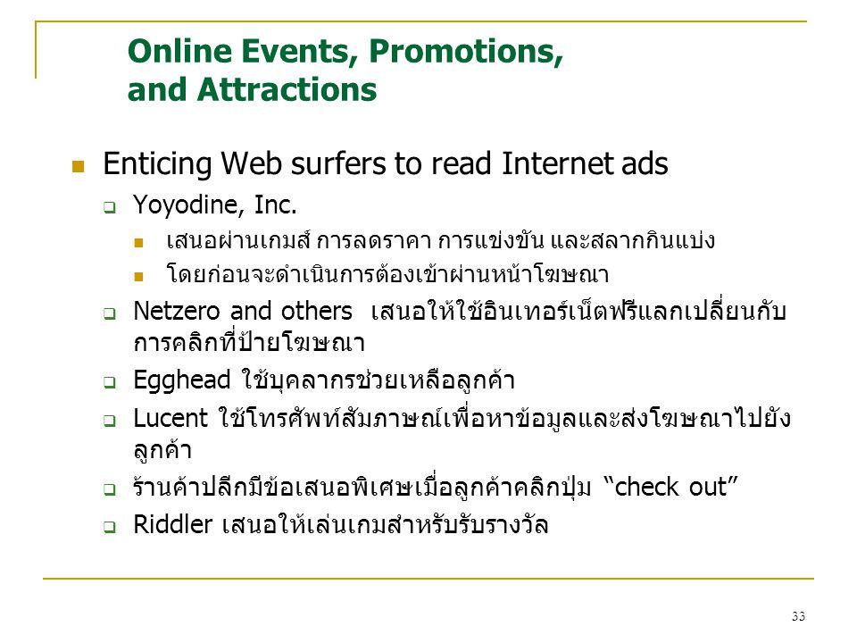 33 Online Events, Promotions, and Attractions Enticing Web surfers to read Internet ads  Yoyodine, Inc. เสนอผ่านเกมส์ การลดราคา การแข่งขัน และสลากกิน