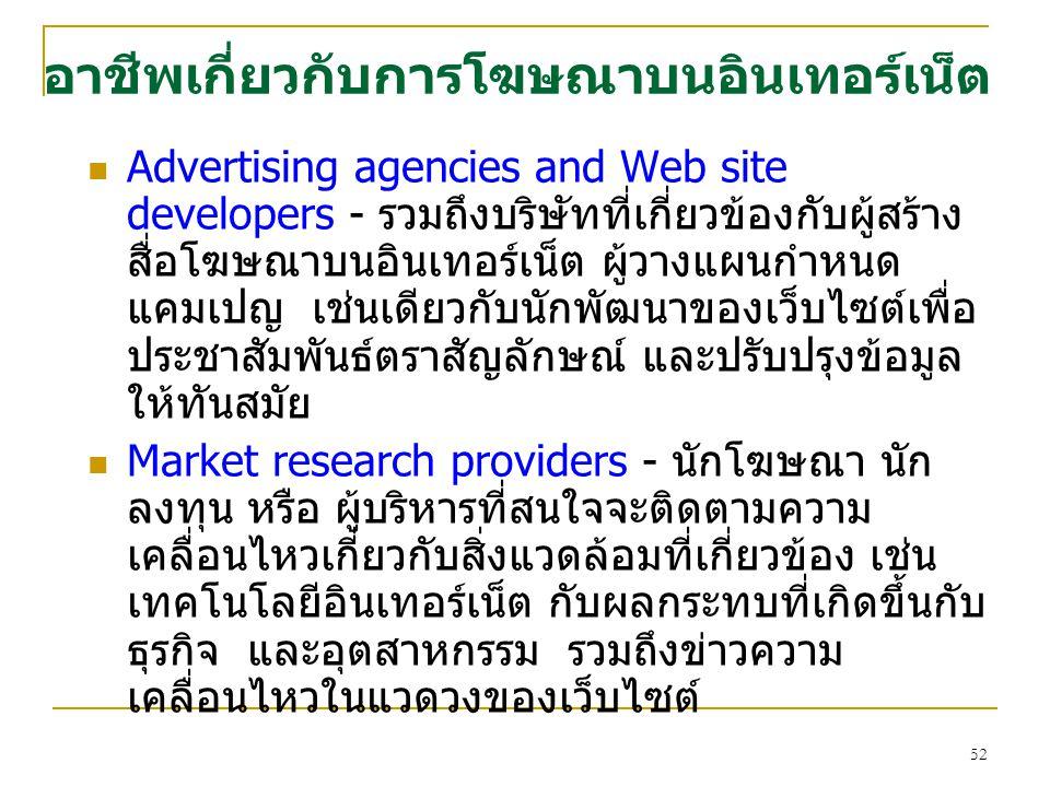 52 Advertising agencies and Web site developers - รวมถึงบริษัทที่เกี่ยวข้องกับผู้สร้าง สื่อโฆษณาบนอินเทอร์เน็ต ผู้วางแผนกำหนด แคมเปญ เช่นเดียวกับนักพัฒนาของเว็บไซต์เพื่อ ประชาสัมพันธ์ตราสัญลักษณ์ และปรับปรุงข้อมูล ให้ทันสมัย Market research providers - นักโฆษณา นัก ลงทุน หรือ ผู้บริหารที่สนใจจะติดตามความ เคลื่อนไหวเกี่ยวกับสิ่งแวดล้อมที่เกี่ยวข้อง เช่น เทคโนโลยีอินเทอร์เน็ต กับผลกระทบที่เกิดขึ้นกับ ธุรกิจ และอุตสาหกรรม รวมถึงข่าวความ เคลื่อนไหวในแวดวงของเว็บไซต์ อาชีพเกี่ยวกับการโฆษณาบนอินเทอร์เน็ต