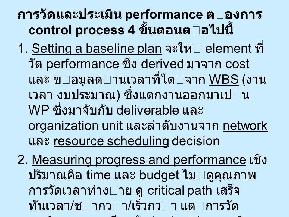 การวัดและประเมิน performance ตองการ control process 4 ขั้นตอนตอไปนี้ 1. Setting a baseline plan จะให element ที่ วัด performance ซึ่ง derived มาจาก