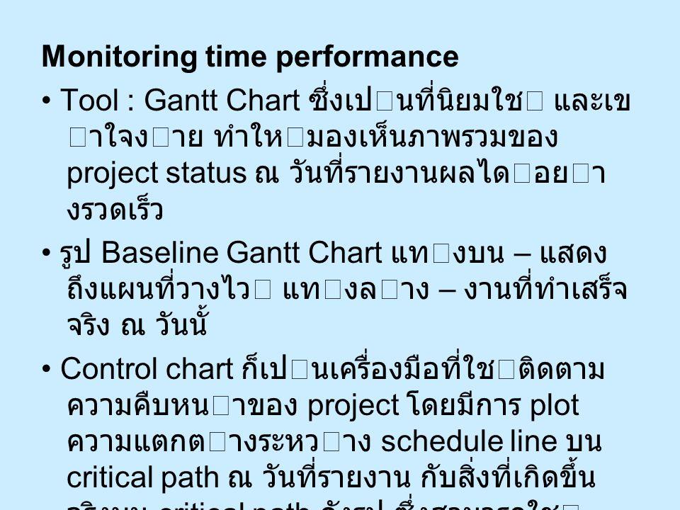 Monitoring time performance Tool : Gantt Chart ซึ่งเปนที่นิยมใช และเข าใจงาย ทำใหมองเห็นภาพรวมของ project status ณ วันที่รายงานผลไดอยา งรวดเร็ว