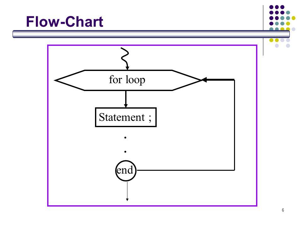 7 ตัวอย่างงาน Private Sub Form_Click() Dim i As Integer For i = 1 To 20 Print i ; Next i End Sub แสดงตัวเลข 1 ถึง 20