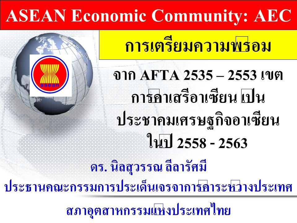 การเตรียมความพร้อม ดร. นิลสุวรรณ ลีลารัศมี ประธานคณะกรรมการประเด็นเจรจาการค้าระหว่างประเทศ สภาอุตสาหกรรมแห่งประเทศไทย ASEAN Economic Community: AEC จา