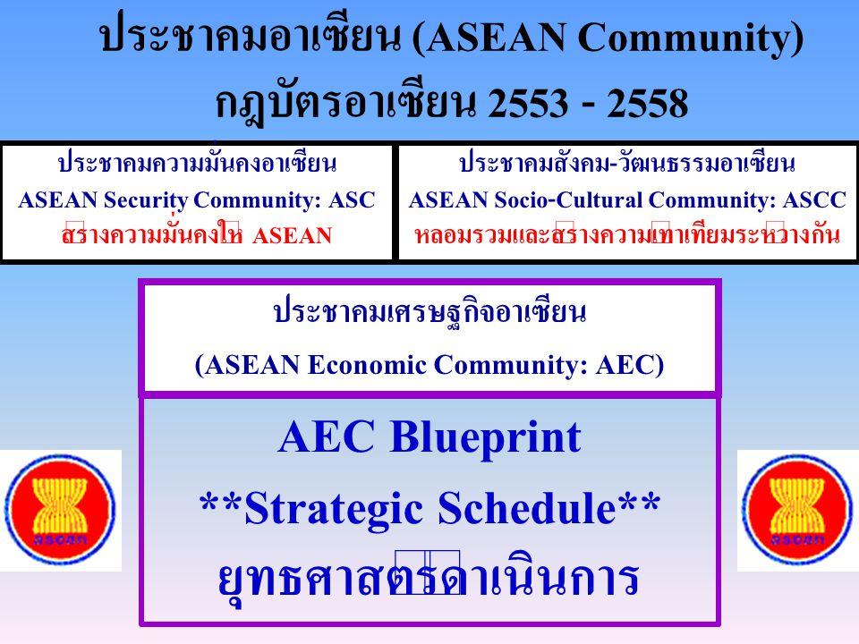 ประชาคมอาเซียน (ASEAN Community) กฎบัตรอาเซียน 2553 - 2558 ประชาคมเศรษฐกิจอาเซียน (ASEAN Economic Community: AEC) ประชาคมสังคม-วัฒนธรรมอาเซียน ASEAN S