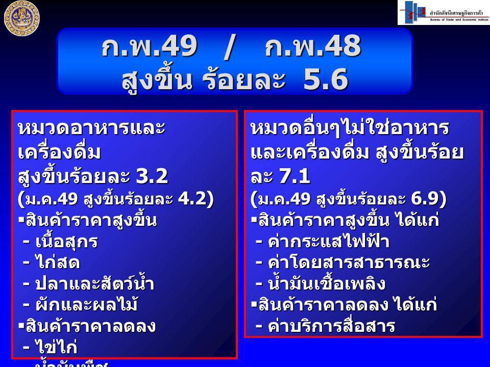 ก. พ.49 / ก. พ.48 สูงขึ้น ร้อยละ 5.6 หมวดอาหารและ เครื่องดื่ม สูงขึ้นร้อยละ 3.2 ( ม. ค.49 สูงขึ้นร้อยละ 4.2)  สินค้าราคาสูงขึ้น - เนื้อสุกร - เนื้อสุ