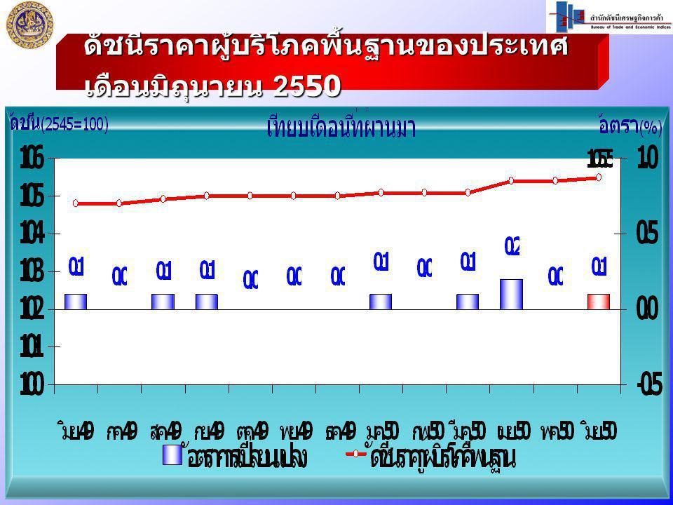 ดัชนีราคาผู้บริโภคพื้นฐานของประเทศ เดือนมิถุนายน 2550