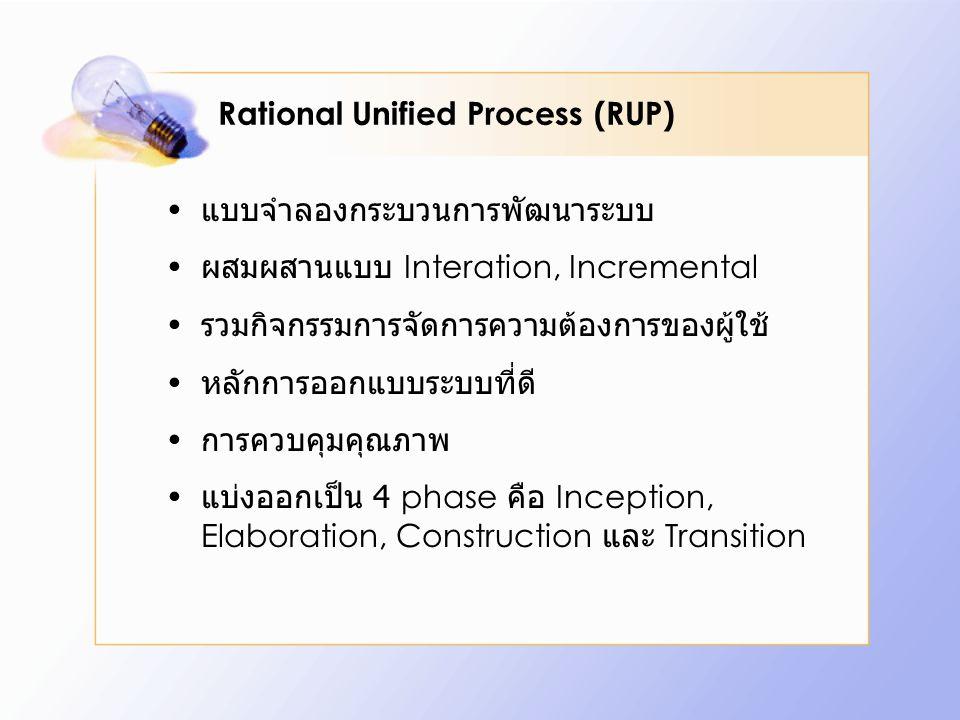 Rational Unified Process (RUP) แบบจำลองกระบวนการพัฒนาระบบ ผสมผสานแบบ Interation, Incremental รวมกิจกรรมการจัดการความต้องการของผู้ใช้ หลักการออกแบบระบบ