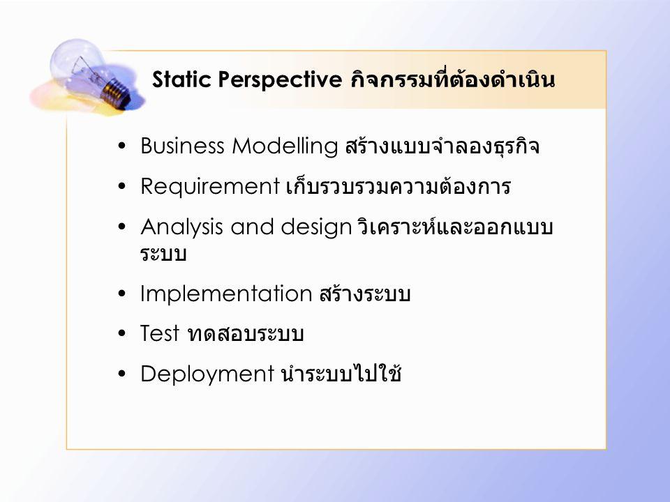 Static Perspective กิจกรรมที่ต้องดำเนิน Business Modelling สร้างแบบจำลองธุรกิจ Requirement เก็บรวบรวมความต้องการ Analysis and design วิเคราะห์และออกแบ