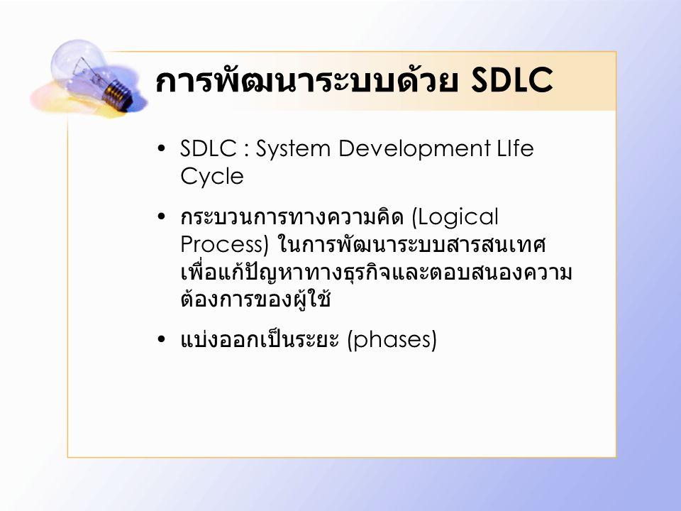 Phases of SDLC Planning Phase : ระยะการวางแผน Analysis Phase : ระยะการวิเคราะห์ Design Phase : ระยะการออกแบบ Implementation Phase : ระยะการ พัฒนาและติดตั้ง Maintenence Phase : ระยะการ บำรุงรักษา *** ตำราบางเล่ม อาจพบเป็น 3 หรือ 7 phases