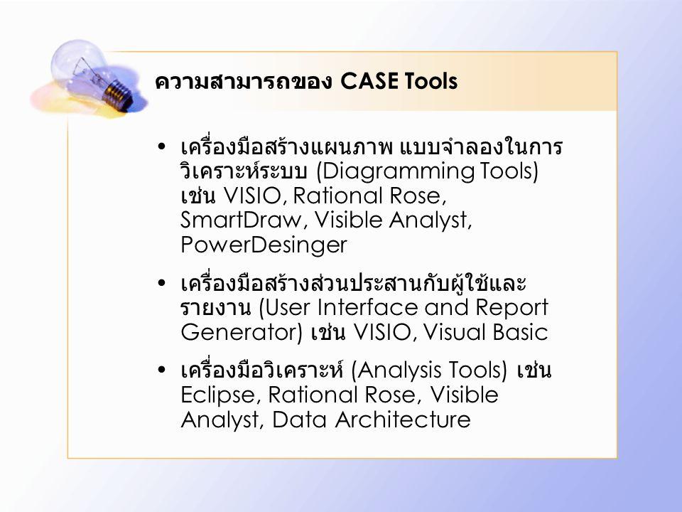 ความสามารถของ CASE Tools เครื่องมือสร้างแผนภาพ แบบจำลองในการ วิเคราะห์ระบบ (Diagramming Tools) เช่น VISIO, Rational Rose, SmartDraw, Visible Analyst,