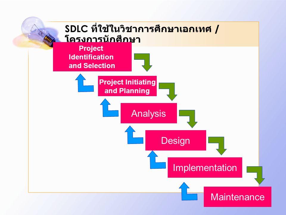 SDLC ที่ใช้ในวิชาการศึกษาเอกเทศ / โครงการนักศึกษา Project Initiating and Planning Analysis Design Implementation Maintenance Project Identification an