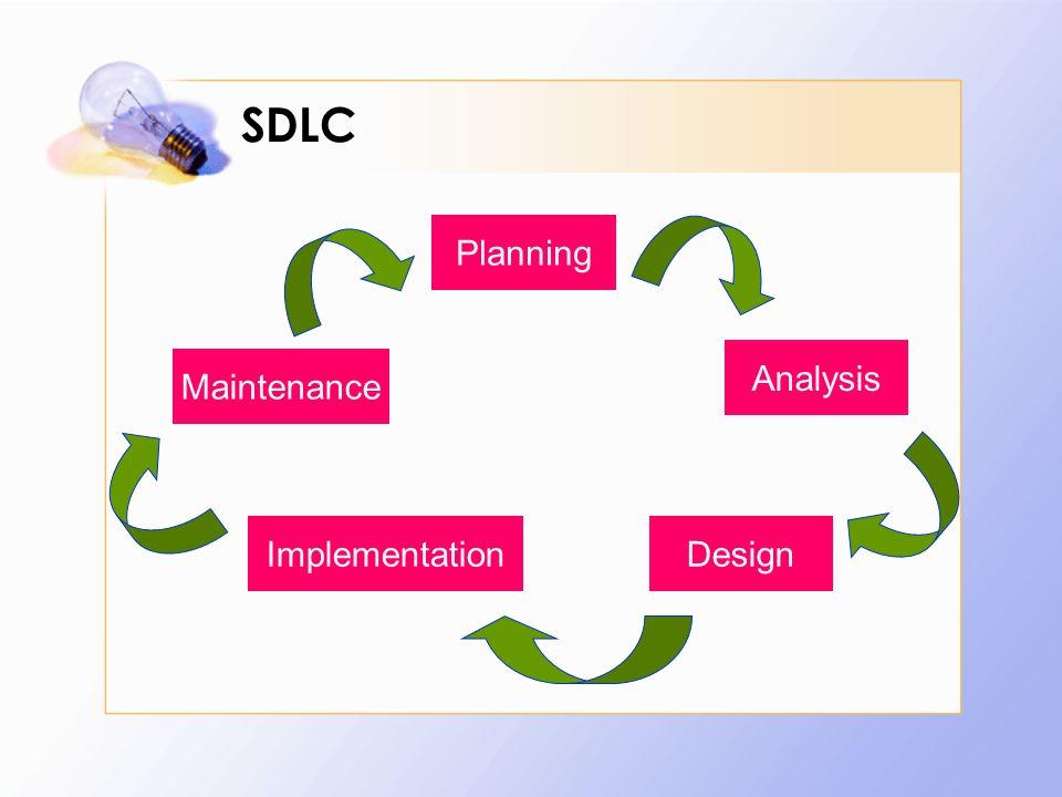 System Maintenence เก็บรวบรวมคำร้องขอให้ปรับปรุงระบบ วิเคราะห์ข้อมูลคำร้องขอเพื่อการปรับปรุง ออกแบบการทำงานที่ต้องการปรับปรุง ปรับปรุงระบบ