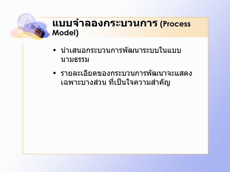 รูปแบบของแบบจำลอง Waterfall Model Spiral Model Incremental Model Rational Unified Process