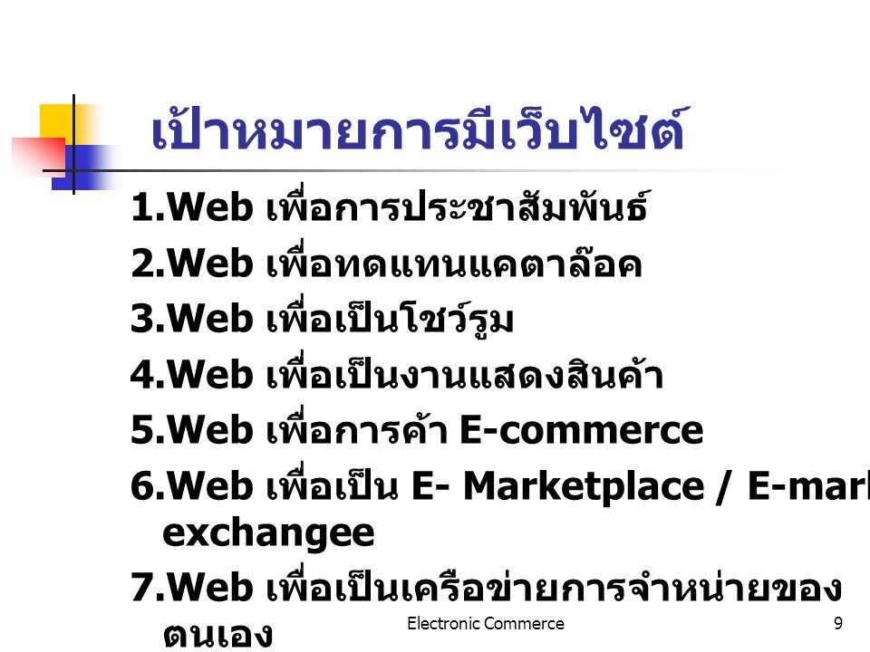 Electronic Commerce9 เป้าหมายการมีเว็บไซต์ 1.Web เพื่อการประชาสัมพันธ์ 2.Web เพื่อทดแทนแคตาล๊อค 3.Web เพื่อเป็นโชว์รูม 4.Web เพื่อเป็นงานแสดงสินค้า 5.