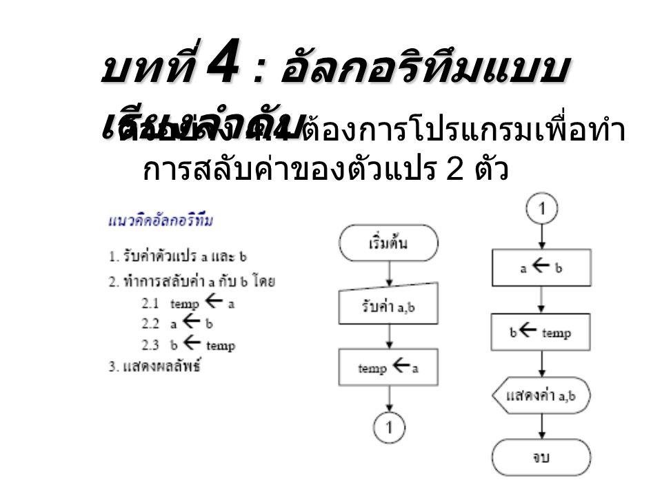 ตัวอย่าง 4.4 ต้องการโปรแกรมเพื่อทำ การสลับค่าของตัวแปร 2 ตัว