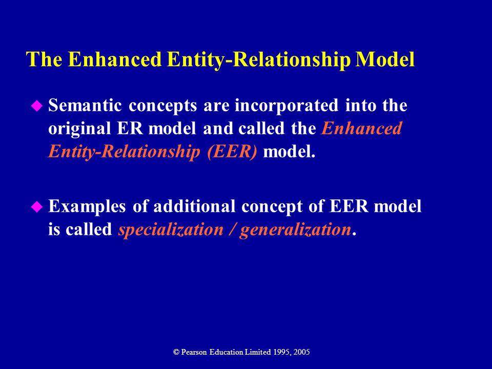 14 Constraints on Specialization / Generalization u สามารถเขียนได้เป็น 4 ประเภทคือ –mandatory and disjoint »แทนด้วย {Mandatory, Or} –optional and disjoint »แทนด้วย {Optional, Or} –mandatory and nondisjoint »แทนด้วย {Mandatory, And} –optional and nondisjoint »แทนด้วย {Optional, And} © Pearson Education Limited 1995, 2005