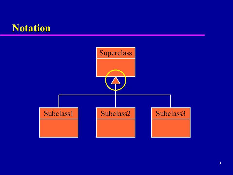 9 Notation Superclass Subclass2Subclass3Subclass1