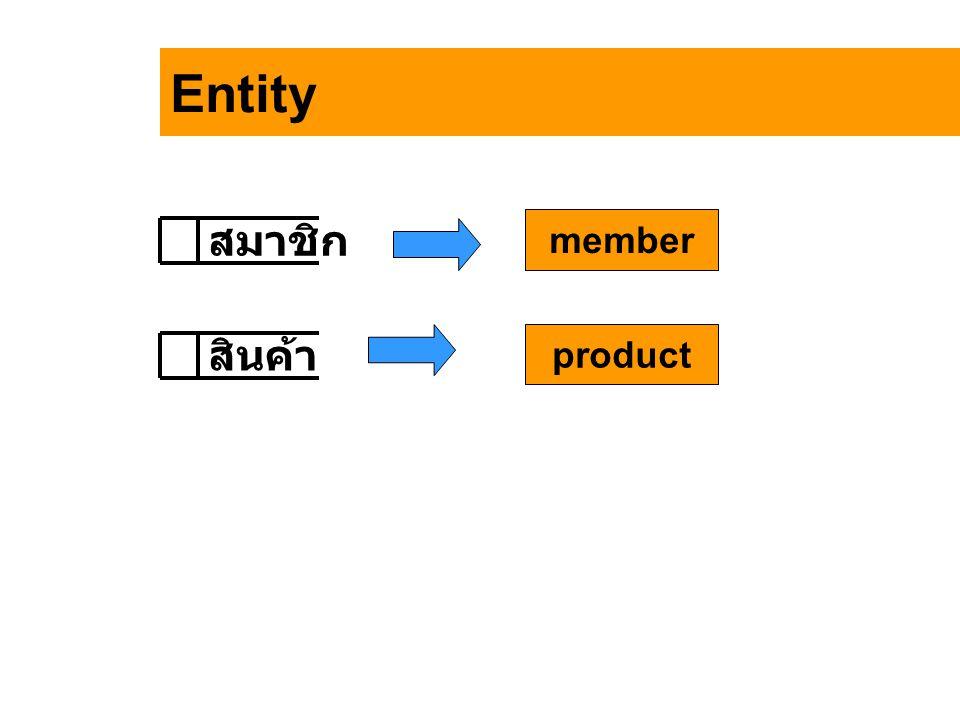 Entity สมาชิก member สินค้า product