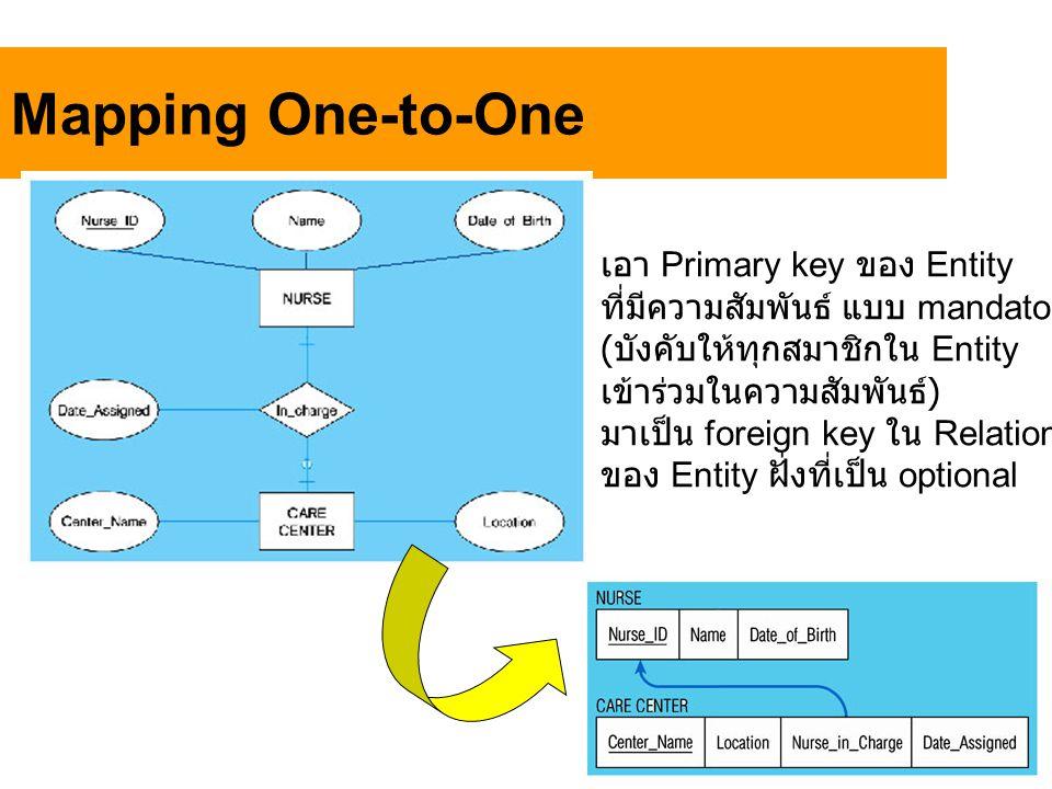 Mapping One-to-One เอา Primary key ของ Entity ที่มีความสัมพันธ์ แบบ mandatory ( บังคับให้ทุกสมาชิกใน Entity เข้าร่วมในความสัมพันธ์ ) มาเป็น foreign ke