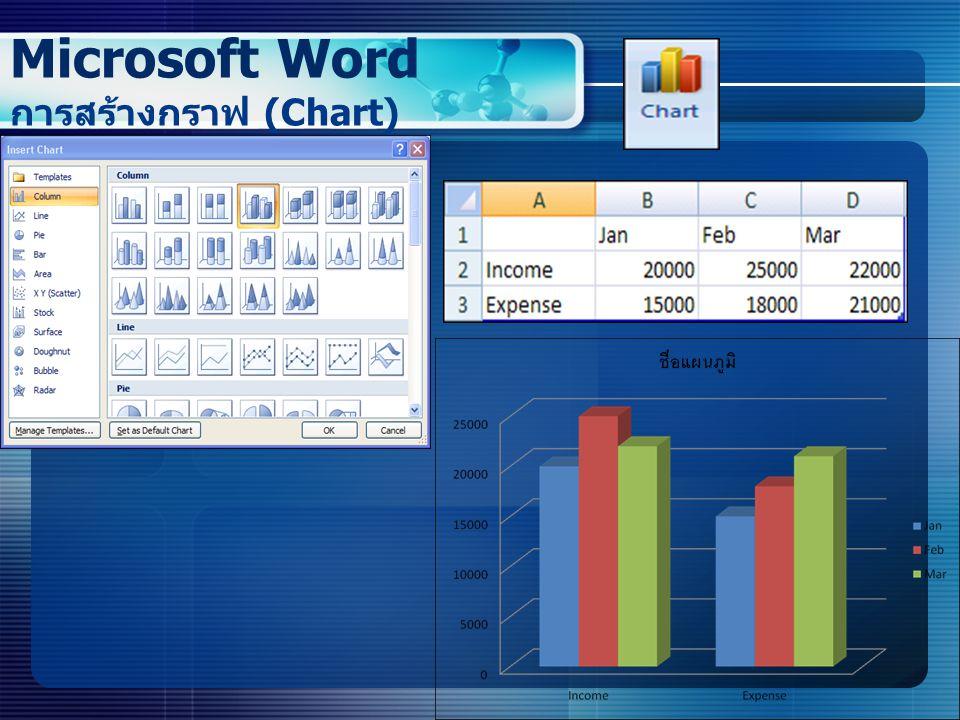 Microsoft Word การสร้างกราฟ (Chart)