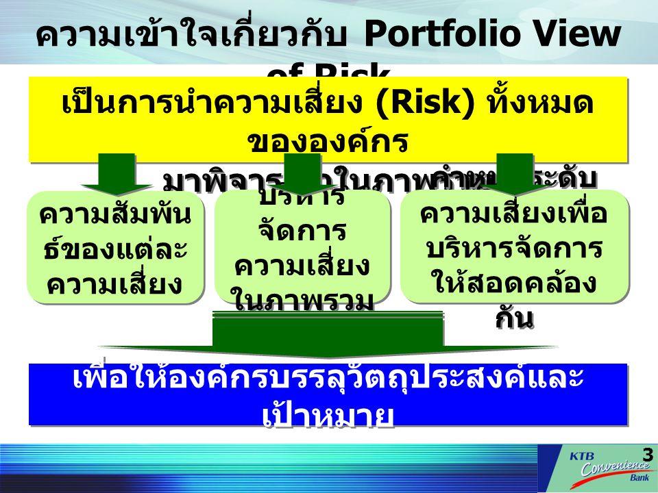 3 ความเข้าใจเกี่ยวกับ Portfolio View of Risk เป็นการนำความเสี่ยง (Risk) ทั้งหมด ขององค์กร มาพิจารณาในภาพรวม ความสัมพัน ธ์ของแต่ละ ความเสี่ยง บริหาร จั
