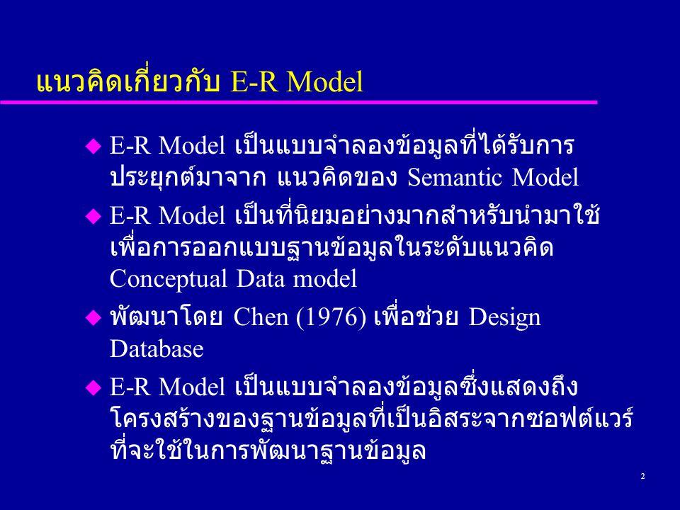2 แนวคิดเกี่ยวกับ E-R Model u E-R Model เป็นแบบจำลองข้อมูลที่ได้รับการ ประยุกต์มาจาก แนวคิดของ Semantic Model u E-R Model เป็นที่นิยมอย่างมากสำหรับนำมาใช้ เพื่อการออกแบบฐานข้อมูลในระดับแนวคิด Conceptual Data model u พัฒนาโดย Chen (1976) เพื่อช่วย Design Database u E-R Model เป็นแบบจำลองข้อมูลซึ่งแสดงถึง โครงสร้างของฐานข้อมูลที่เป็นอิสระจากซอฟต์แวร์ ที่จะใช้ในการพัฒนาฐานข้อมูล