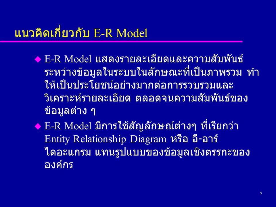 3 แนวคิดเกี่ยวกับ E-R Model u E-R Model แสดงรายละเอียดและความสัมพันธ์ ระหว่างข้อมูลในระบบในลักษณะที่เป็นภาพรวม ทำ ให้เป็นประโยชน์อย่างมากต่อการรวบรวมและ วิเคราะห์รายละเอียด ตลอดจนความสัมพันธ์ของ ข้อมูลต่าง ๆ u E-R Model มีการใช้สัญลักษณ์ต่างๆ ที่เรียกว่า Entity Relationship Diagram หรือ อี - อาร์ ไดอะแกรม แทนรูปแบบของข้อมูลเชิงตรรกะของ องค์กร