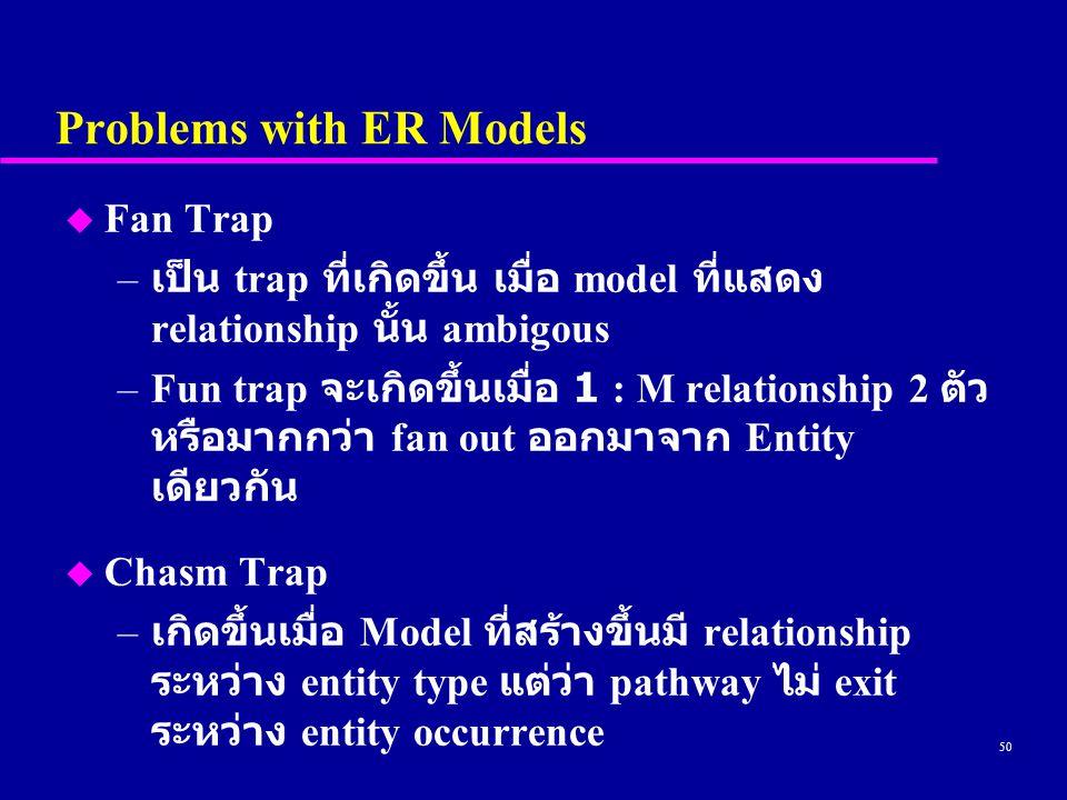 50 Problems with ER Models u Fan Trap – เป็น trap ที่เกิดขึ้น เมื่อ model ที่แสดง relationship นั้น ambigous –Fun trap จะเกิดขึ้นเมื่อ 1 : M relationship 2 ตัว หรือมากกว่า fan out ออกมาจาก Entity เดียวกัน u Chasm Trap – เกิดขึ้นเมื่อ Model ที่สร้างขึ้นมี relationship ระหว่าง entity type แต่ว่า pathway ไม่ exit ระหว่าง entity occurrence