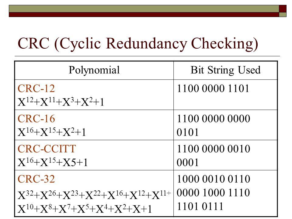 CRC (Cyclic Redundancy Checking) PolynomialBit String Used CRC-12 X 12 +X 11 +X 3 +X 2 +1 1100 0000 1101 CRC-16 X 16 +X 15 +X 2 +1 1100 0000 0000 0101