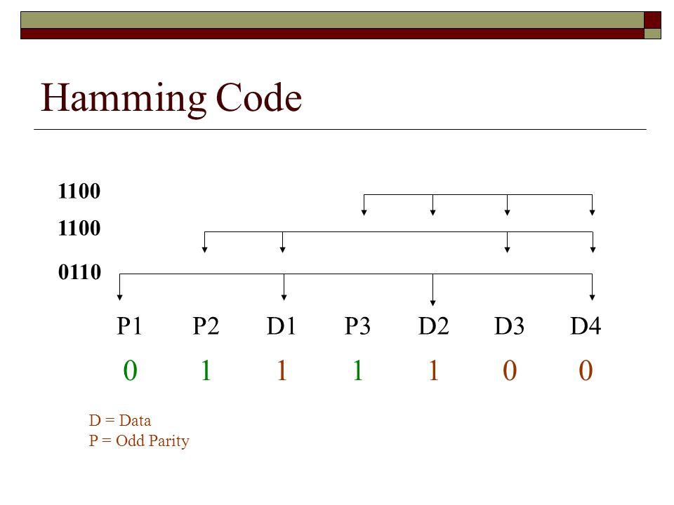 Hamming Code P1P2D1P3D2D3D4 0111100 0110 1100 D = Data P = Odd Parity
