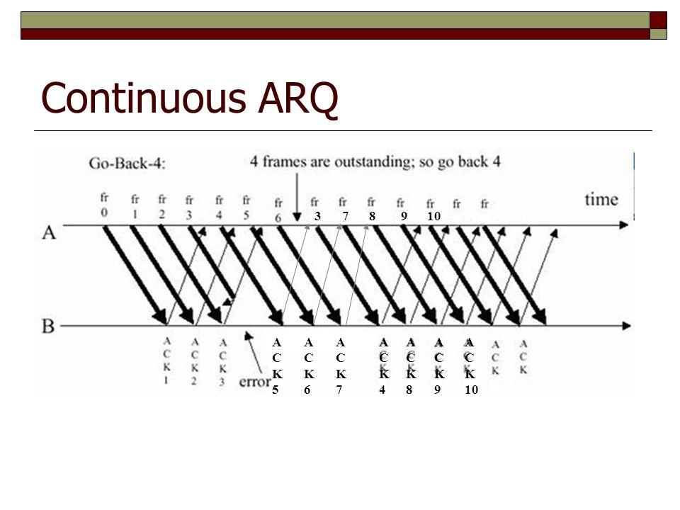 Continuous ARQ 7 89103 ACK5ACK5 ACK6ACK6 ACK4ACK4 ACK8ACK8 ACK9ACK9 A C K 10 ACK7ACK7