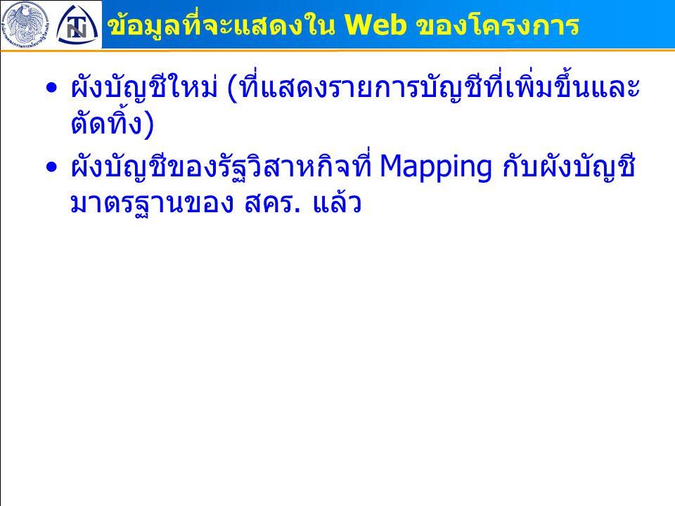 ข้อมูลที่จะแสดงใน Web ของโครงการ ผังบัญชีใหม่ (ที่แสดงรายการบัญชีที่เพิ่มขึ้นและ ตัดทิ้ง) ผังบัญชีของรัฐวิสาหกิจที่ Mapping กับผังบัญชี มาตรฐานของ สคร