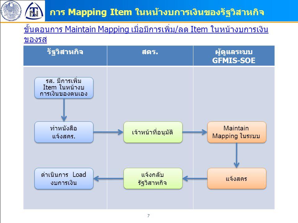 รัฐวิสาหกิจสคร.ผู้ดูแลระบบ GFMIS-SOE การ Mapping Item ในหน้างบการเงินของรัฐวิสาหกิจ ขั้นตอนการ Maintain Mapping เมื่อมีการเพิ่ม/ลด Item ในหน้างบการเงิ