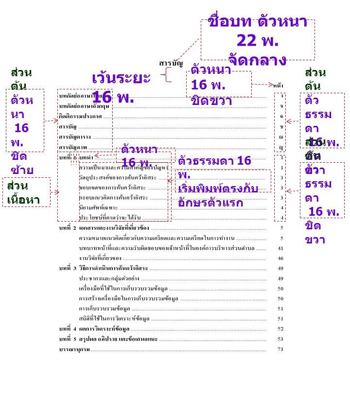 ชื่อบท ตัวหนา 22 พ. จัดกลาง เว้นระยะ 16 พ. ตัวหนา 16 พ. ชิดขวา ส่วน ต้น ตัวห นา 16 พ. ชิด ซ้าย ส่วน ต้น ตัว ธรรม ดา 16 พ. ชิด ขวา ตัวธรรมดา 16 พ. เริ่