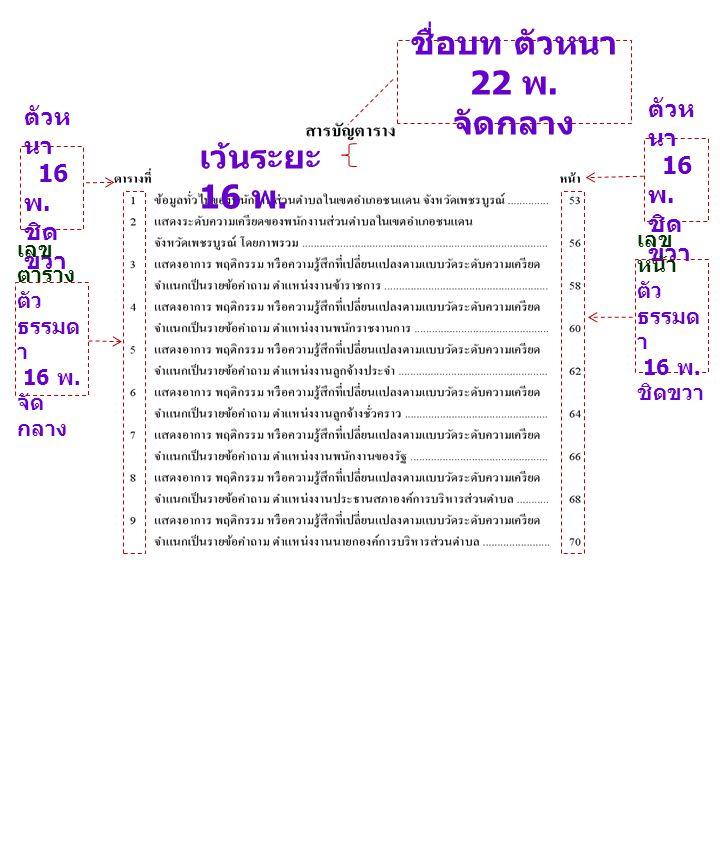 ชื่อบท ตัวหนา 22 พ. จัดกลาง เว้นระยะ 16 พ. ตัวห นา 16 พ. ชิด ขวา ตัวห นา 16 พ. ชิด ขวา เลข หน้า ตัว ธรรมด า 16 พ. ชิดขวา เลข ตาราง ตัว ธรรมด า 16 พ. จ