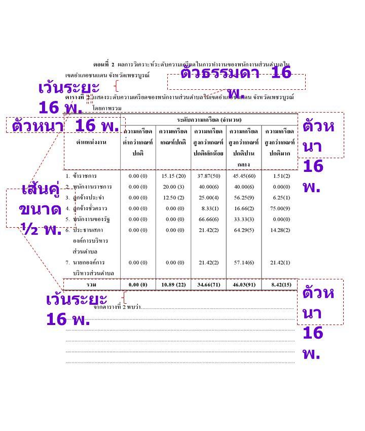 ตัวหนา 16 พ. ตัวธรรมดา 16 พ. เว้นระยะ 16 พ. ตัวห นา 16 พ. เส้นคู่ ขนาด ½ พ. เว้นระยะ 16 พ.
