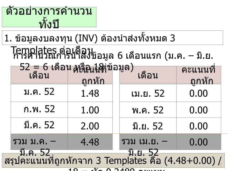 1. ข้อมูลงบลงทุน (INV) ต้องนำส่งทั้งหมด 3 Templates ต่อเดือน เดือน คะแนนที่ ถูกหัก เดือน ตัวอย่างการคำนวน ทั้งปี ก. พ. 52 มี. ค. 52 ม. ค. 52 1.48 1.00