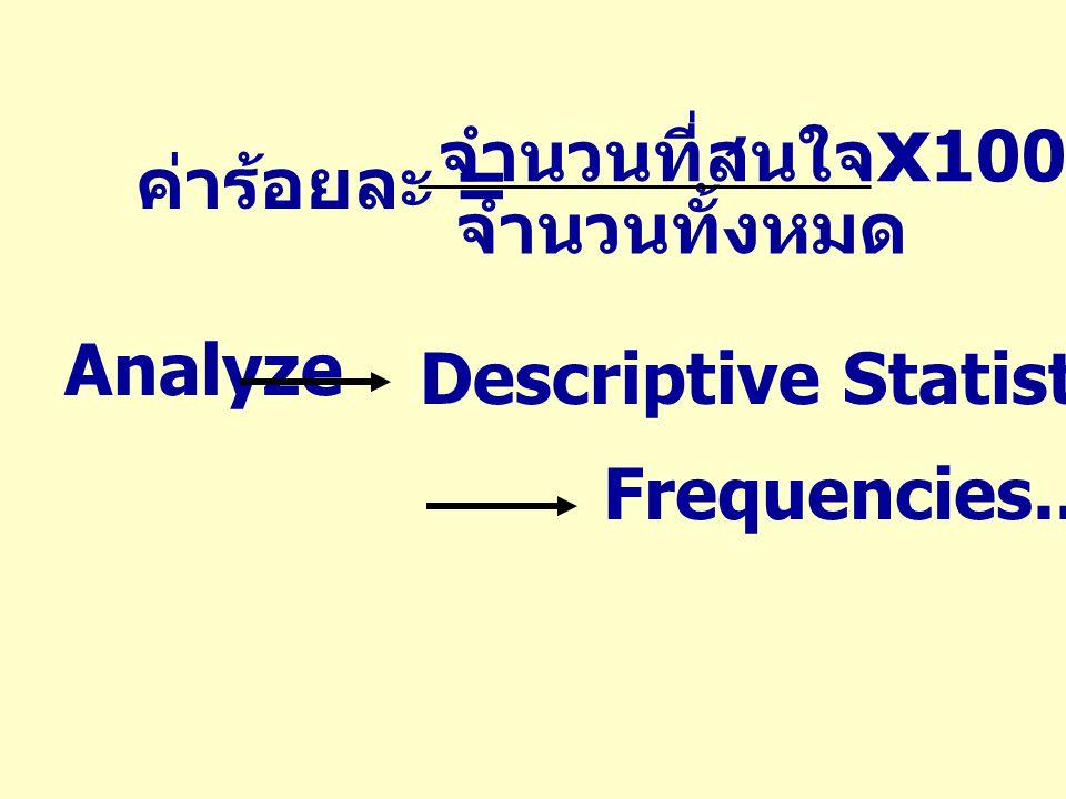 ค่าร้อยละ = จำนวนที่สนใจ x 100 จำนวนทั้งหมด Analyze Descriptive Statistics Frequencies...